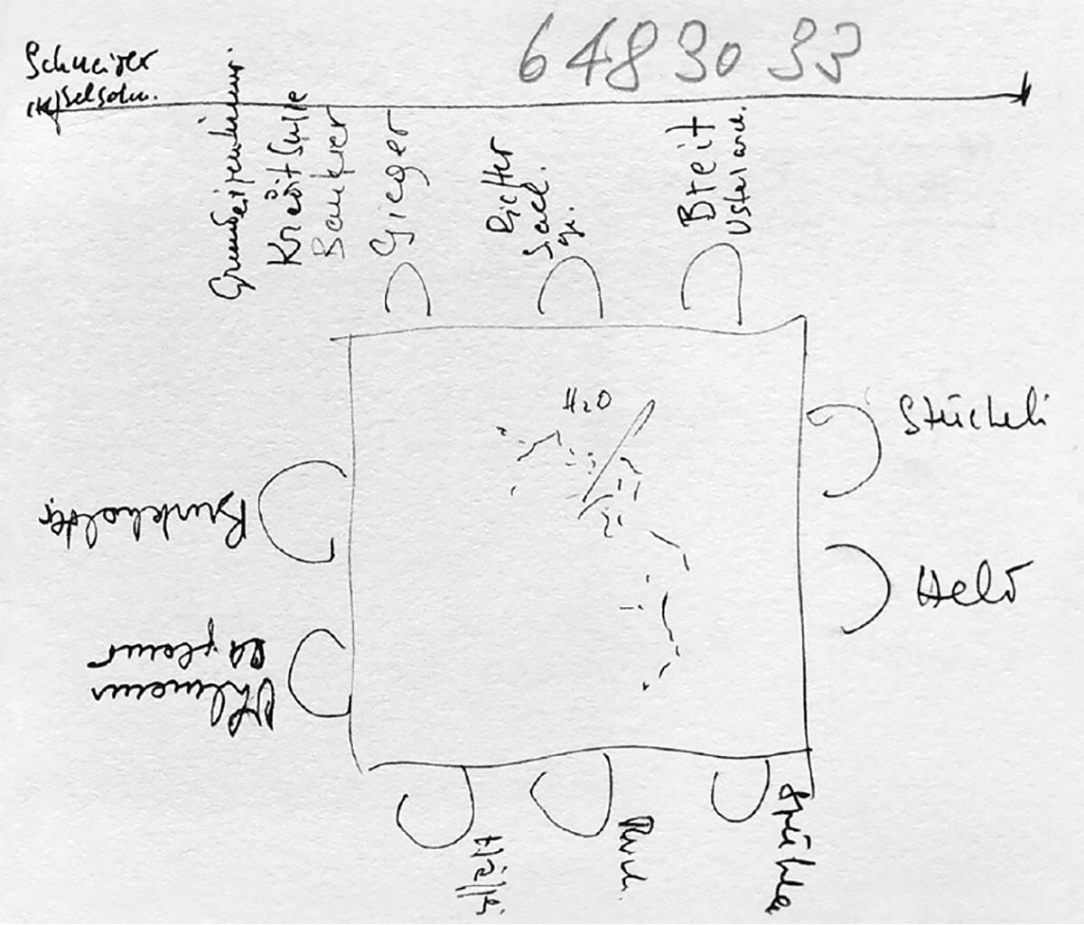 Tischordnung während einer Sitzung, aus Flora Ruchat-Roncatis Notizbuch von 1998. Bild: Privatnachlass Flora Ruchat-Roncati